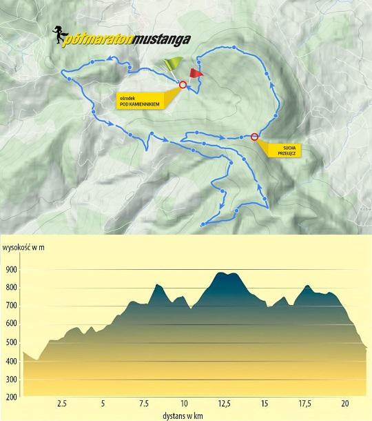 trasa_polmaratonu-1024x730