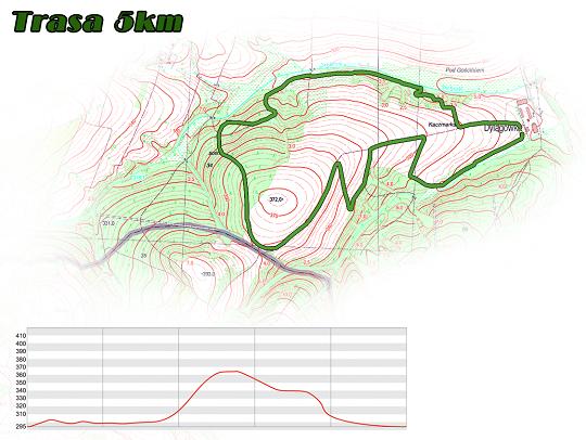 trasa-biegu-zielona