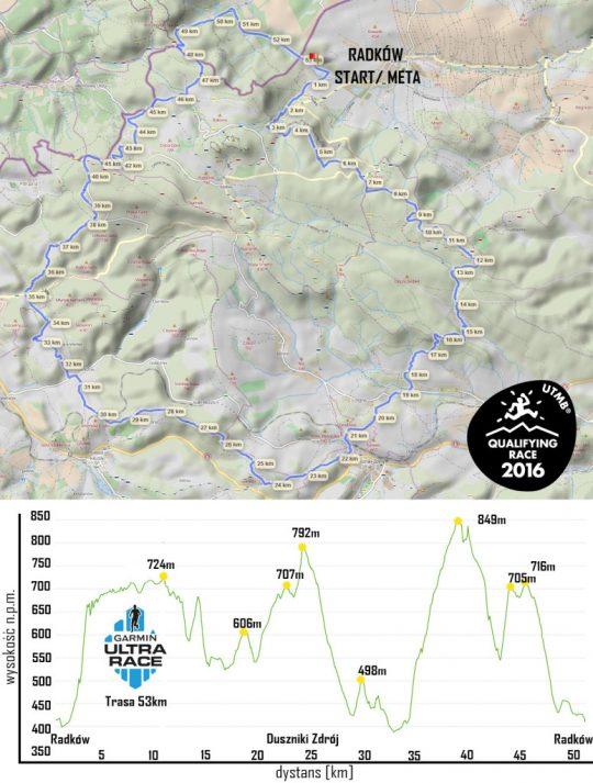gur2016_-mapa-profil-53km-1-775x1024